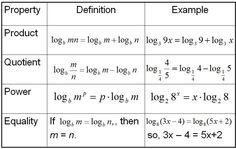 DesaraeJeremy Jones's Pinterest #logarithms Image created at 364932376031930114 - Bone Density Math and Logarithm Introduction - Lesson