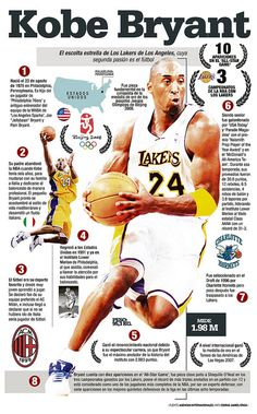 Preterit KOBE BRYANT by EsdrasJaimes-potfolio, via Flickr