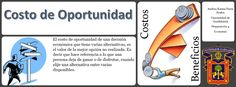 Andrea Karina Parra Avalos Universidad de Guadalajara Preparatoria 4 Economía