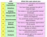 blank numerology chart - Yahoo Search Results Yahoo Image Search Results