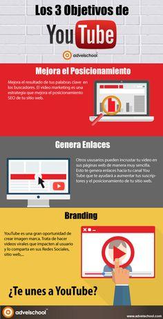 Los 3 Objetivos de YouTube.