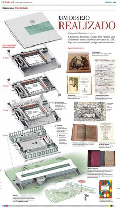 Mindlin Library – William Mariotto