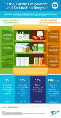 Understand the ins and outs of plastic film disposal so you can recycle more than you might have thought possible. [infographic]
