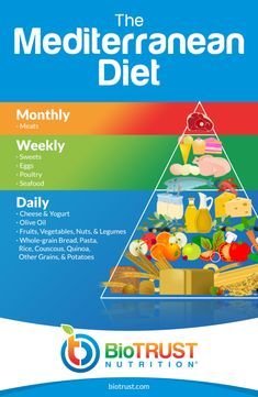 """Diet Tips What is the Mediterranean Diet? - While the Mediterranean Diet plan includes the word diet, it's not really a """"diet."""" It's more of a lifestyle. See the Mediterranean Diet for Beginners. Keto Diet Plan, Diet Meal Plans, Keto Meal, Meal Prep, Easy Mediterranean Diet Recipes, Mediterranean Diet Breakfast, Mediterranean Food, Mediterranean Diet Shopping List, Med Diet"""