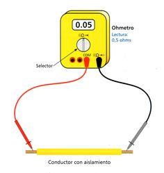 Instalaciones Eléctricas Residenciales: Medición de resistencia eléctrica