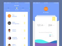 Leaderboard UI Inspiration — Muzli -Design Inspiration — Medium
