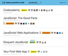 Teach Yourself To Code Is A Place Where People Can Find And Share The Best Programming Tutorials Learn Coding Online Programming Tutorial Coding