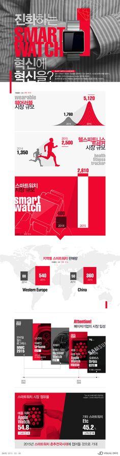올해 스마트워치 시장, 폭풍 성장 예상…'애플워치' 오는 9일 공개 [인포그래픽] #Smart Watch / #Infographic ⓒ 비주얼다이브 무단 복사·전재·재배포 금지