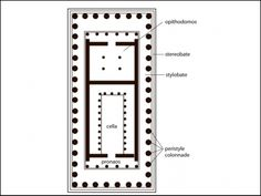 Parthenon (plan), By Iktinos and Kallikrates, Acropolis, Athens