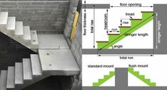 What are the basic dimensions in a staircase design? Here we have discussed about the standard staircase dimensions for your construction project. Civil Engineering Design, Civil Engineering Construction, Engineering Notes, Building Stairs, Building Plans, Finishing Stairs, Stairs Skirting, Standard Staircase, Framing Construction