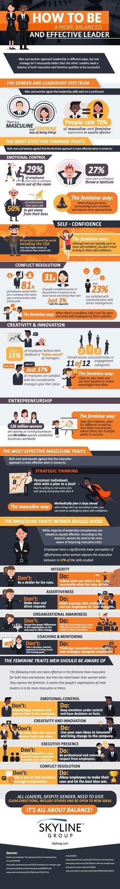 Management : Management : Business and management infographic & data visualisation Infograp
