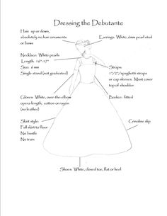 Dressing the Debutante - the details