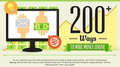 There are tons of ways to make money online, in your spare time and maybe with very little effort. From freelancing to flipping sites, this infographic covers the major resources that can help you put more money in your bank account.