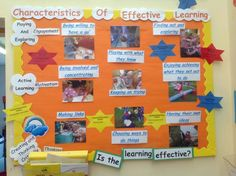 Display showing examples of the characteristics of effective learning in place. Eyfs Activities, Nursery Activities, Classroom Activities, Classroom Ideas, Classroom Displays, Preschool Classroom, Preschool Displays, Teaching Displays, Preschool Science
