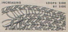 How to lace your braided rug. How to measure center braid of an oval rug.