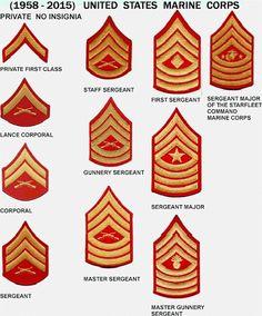 us marine corps Military Ranks, Military Police, Usmc, Marines, Once A Marine, Marine Mom, Master Sergeant, Staff Sergeant, Marine Corps Ranks