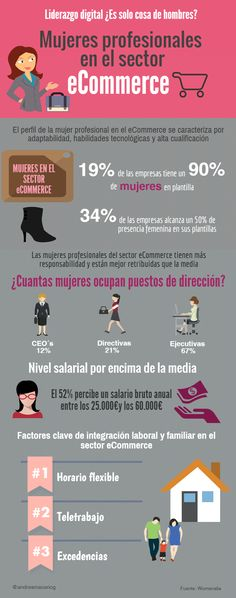 Mujeres-Sector-eCommerce-Infografia-Andres-Macario