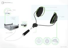 Airline Headphones - Designed by Yael Winokur Industrial Design, Headphones, Ear Phones, Instructional Design