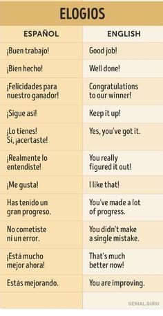 Spanish Grammar, Spanish Vocabulary, Spanish English, Spanish Language Learning, English Phrases, Learn English Words, English Letter, English Book, English Study