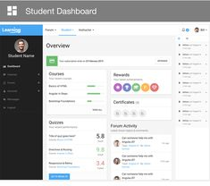 Learning app learning management system template site templates management system template download theme here httpthemeforestitemlearning app learning management system template 10759166refpxcr malvernweather Image collections