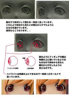 """榎木ともひでWF5-13-02さんのツイート: """"この凹で造る目の表現技法にはハイライトの位置をコントロールするという意味合いもあります。…"""