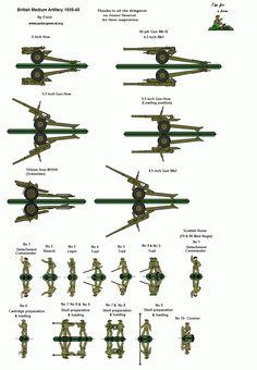 Artillery 3: