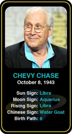 Celeb #Libra birthdays: Chevy Chase's astrology info! Sign up here to see more: www.astroconnects.com #astrology #horoscope #zodiac #birthchart #natalchart #chevychase