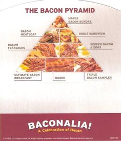 The Bacon Food Pyramid