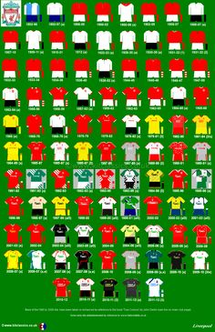 Liverpo ol FC kits through the years. Liverpool Fc Kit, Liverpool Fc Champions League, Liverpool Legends, Premier League Champions, Liverpool Football Club, Sport Football, Soccer, Liverpool Fc Wallpaper, You'll Never Walk Alone
