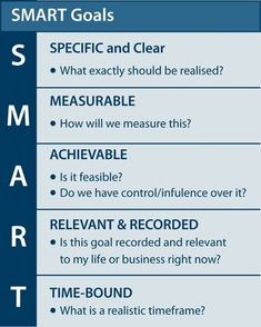 thing to think about while creating goals. Maybe use for Keystone ClubSMART Goals.good thing to think about while creating goals. Maybe use for Keystone Club It Service Management, Business Management, Business Planning, Business Tips, Time Management, Business Quotes, Change Management, Business Motivation, Sales Motivation