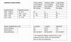 Respro® mask sizing guide  www.respro.com