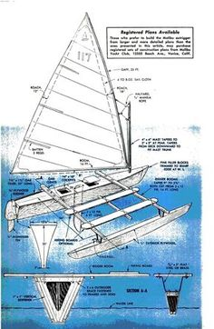 Skin on frame tacking outrigger Canoe Plans, Sailboat Plans, Plywood Boat Plans, Deck Plans, Cruiser Boat, Mechanical Workshop, Outrigger Canoe, Small Cafe Design, Honfleur