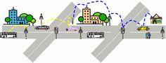 ITS Intelligent Transport System, vil det utgjør en fare for motorsyklister uten ITS eller være til hjelp?