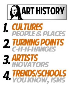 Aspects of Art History