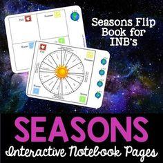 earth orbit seasons interactive - photo #36