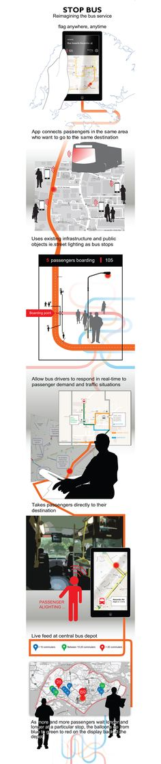 BBC - Future - Technology - Infographic: A smarter future for bus travel