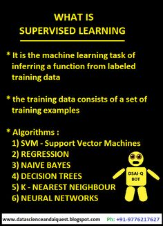 Supervised Machine Learning, Ai Machine Learning, Decision Tree, Inference, Computer Programming, Data Science, Artificial Intelligence, Naive, Infographics