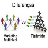 Marketing multinivel e pirâmide financeira é a mesma coisa? por Giovanni Luigi na SoundCloud
