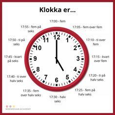 Clock, Wall, Home Decor, Room Decor, Clocks, Walls, Home Interior Design, Watch, Home Decoration