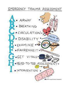 Nursing Mnemonics and Tips