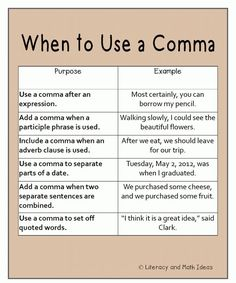 When to use a comma. It also includes a free student handout