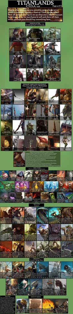 CYOA: Titanlands - Imgur