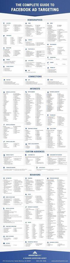 awesome Facebook ad targeting guide. (Social media. Online marketing. Social ads. Infogr...