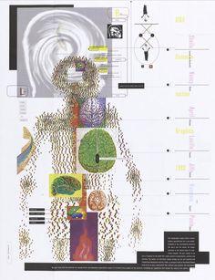 April Greiman, Poster for AIGA Communication Graphics: Holographic Model, 1993. USA. Via Cooper Hewitt