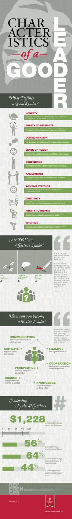 What are the characteristics of a good leader – Infographic | Leading Effectively: Official Blog of the Center for Creative Leadership