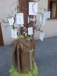 Green tableau de mariage for a green wedding  http://www.weddit.com/get-inspired