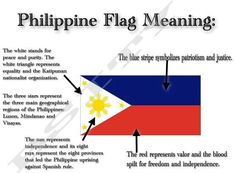 kokak: Independence Day and the Philippine Flag, kuwento ni kapitan kokak: Independence Day and the Philippine Flag, kuwento ni kapitan kokak: Independence Day and the Philippine Flag, Symbols of Philippine Flag Filipino Art, Filipino Tribal, Filipino Culture, Filipino Tattoos, Filipino Empanada, Filipino Memes, Filipino Food, Regions Of The Philippines, Philippines Culture