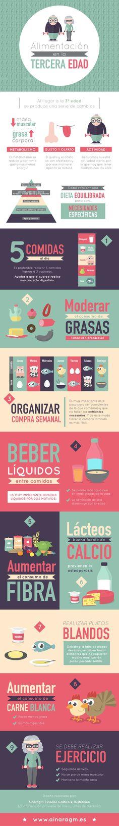 #Infografia sobre la alimentación en la #TerceraEdad #nutricion
