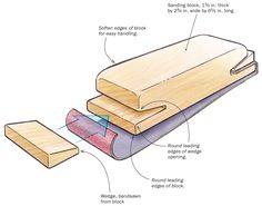 Sanding block is quick to make and easy to use: A sanding block is an essential piece of woodworking equipment, with designs ranging from basic to high-tech. I've had good luck with this bandsawn block for many years. It can …