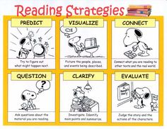 Use this as a reference chart in the students' Reader Response Journals.